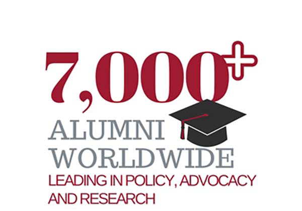 7,000+ Alumni worldwide leading in policy, advocacy and research